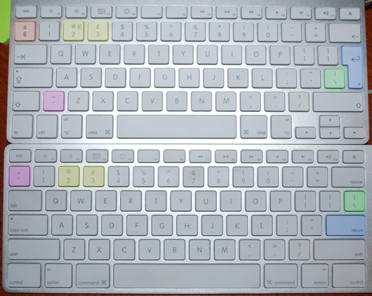 how to use return key on mac