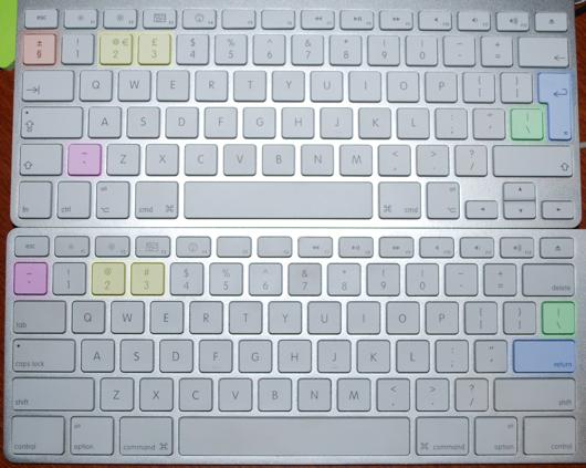 mac keyboard euro